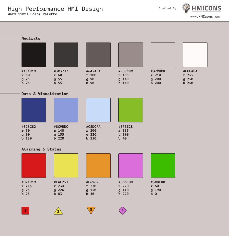 High Performance HMI Color Palettes | HMI Icons | Premium
